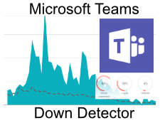 MS Teams Down Detector